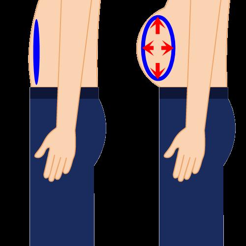腰痛腹圧の関係